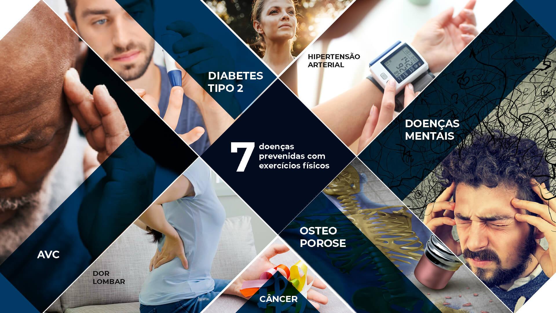 quadro com 7 doenças prevenidas com atividade física e saúde