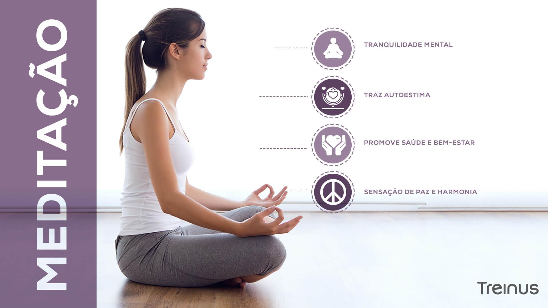 Infográfico sobre os benefícios da meditação.