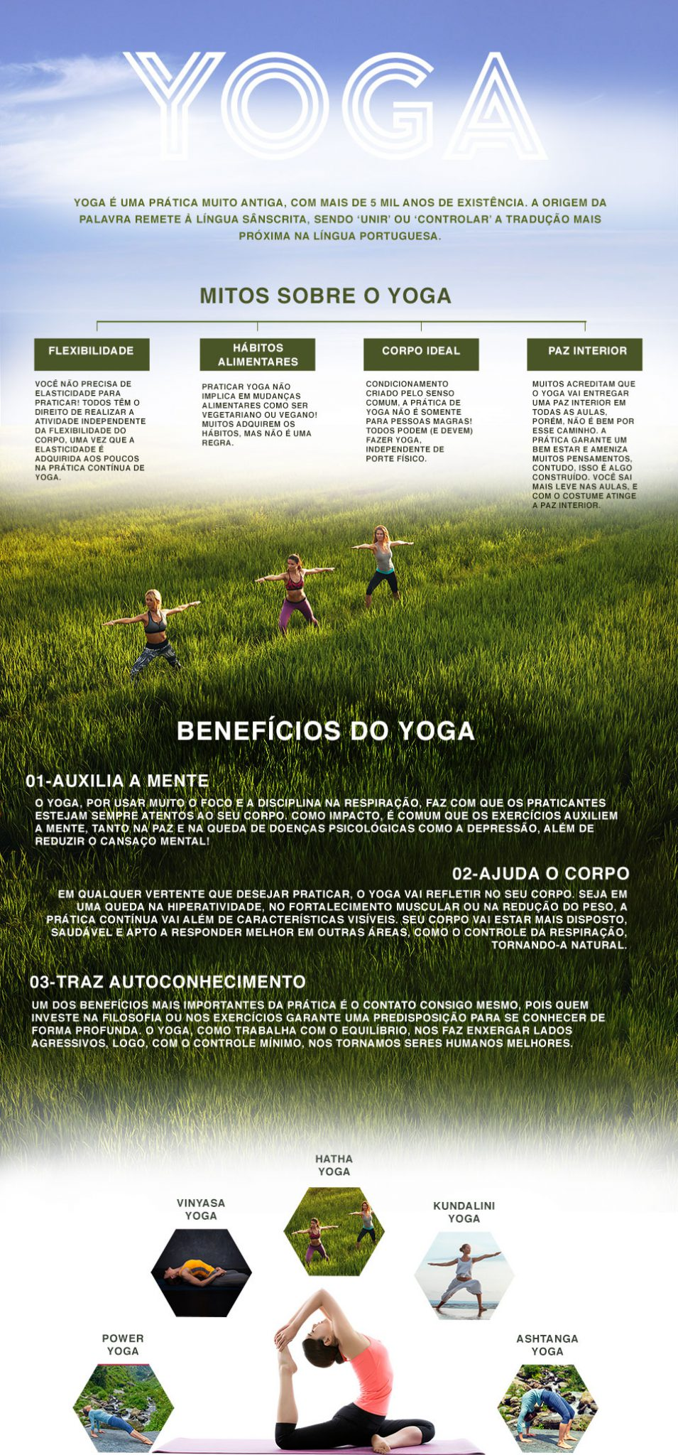 infográfico sobre yoga, tipos, mitos e benefícios