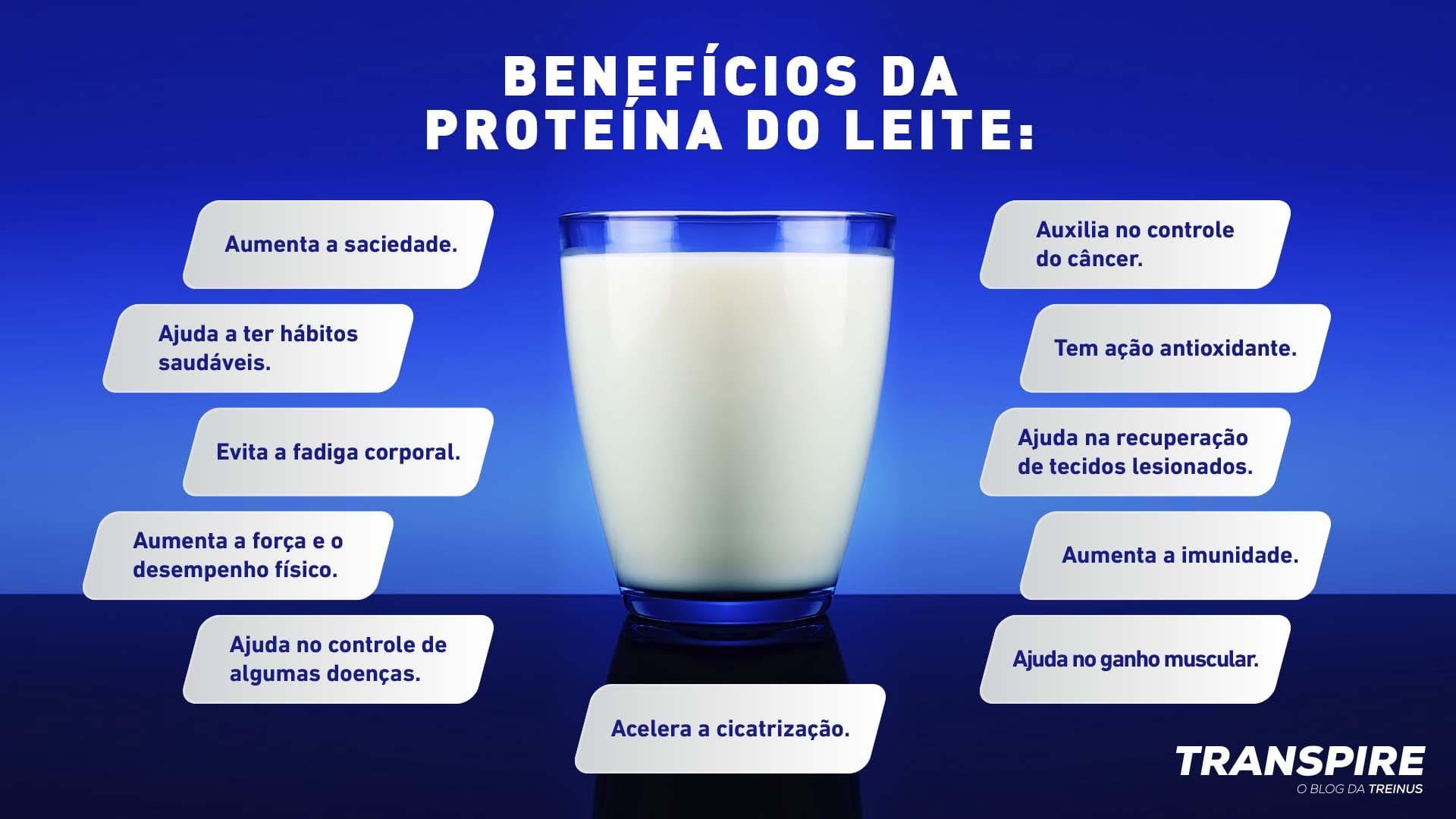 lista de benefícios da proteína do leite